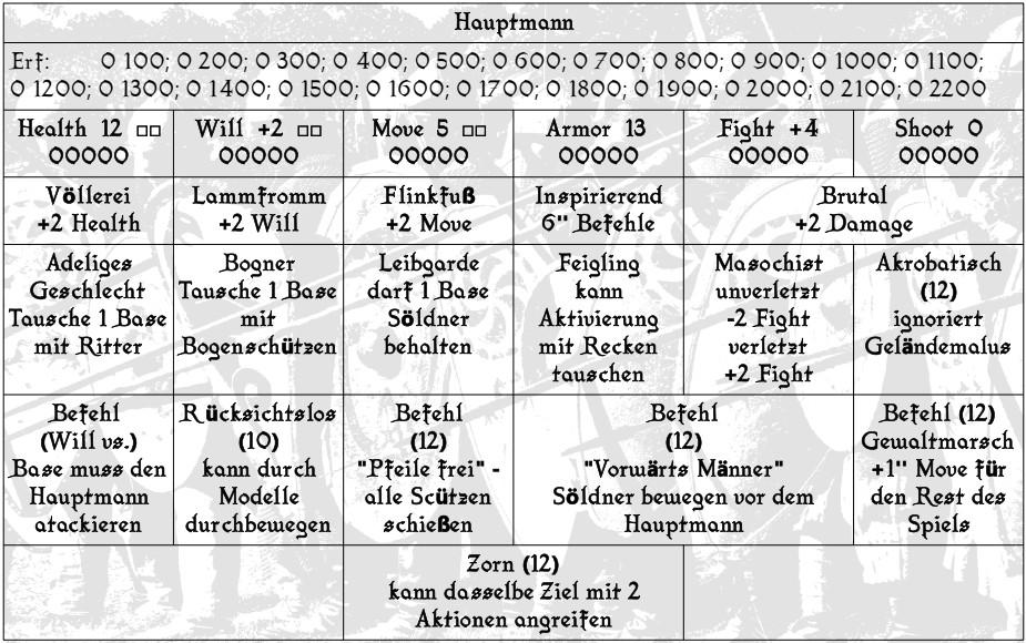Balkenheimkampagne – Charakterblatt